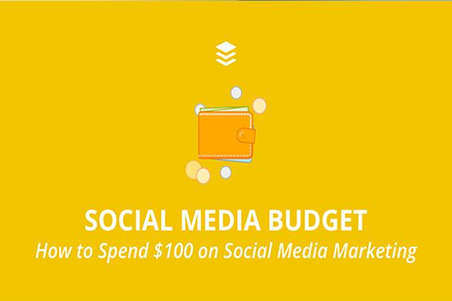 Social Media Budget