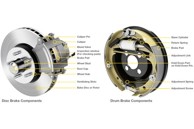 Disc Brake Vs Drum Brake