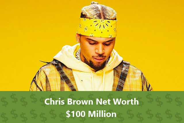 Chris Brown New Album 2020 Release Date Chris Brown's Worth 2020 – Personal Life and Career   Online
