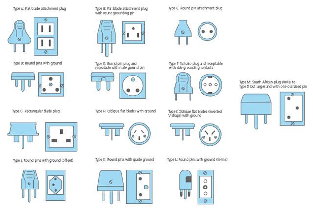 World Plug Socket