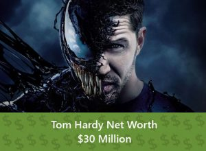 Tom Hardy Net Worth