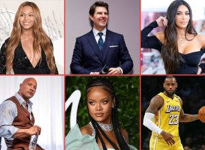 A-List Celebrities - Top 20 Most Powerful Stars List (2021)